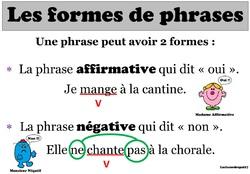 Affiches de français pour la classe