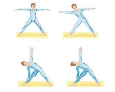 Le yoga: chemin de libération