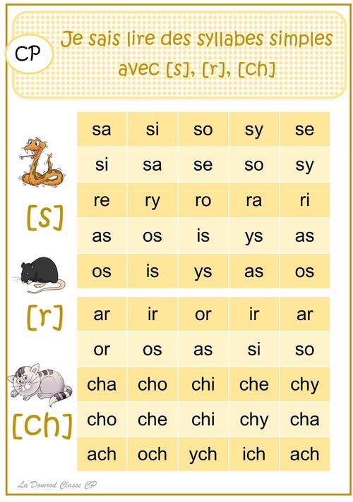 Lire des syllabes simples Pilotis P1