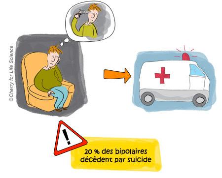 Le risque de suicide chez les malades bipolaires