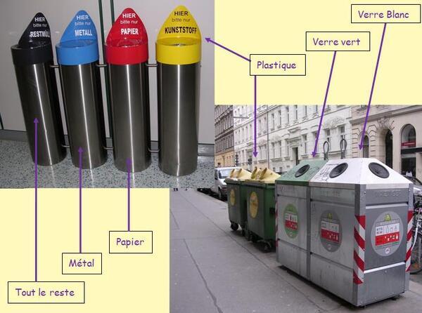 tri séléctif à Vienne