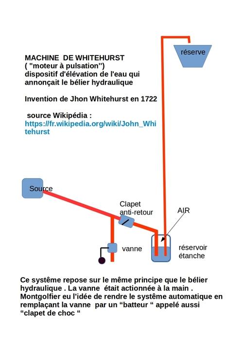 Machine de Whitehurst