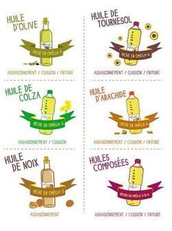 Comment utiliser les huiles.
