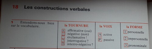 5) Accords et Conjugaison