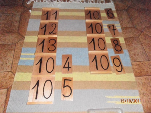 Table de Séguin