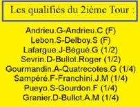 Finale 2015 du Challenge Thilois.