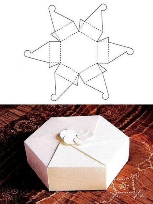 Des boîtes cadeaux  en cartonnage