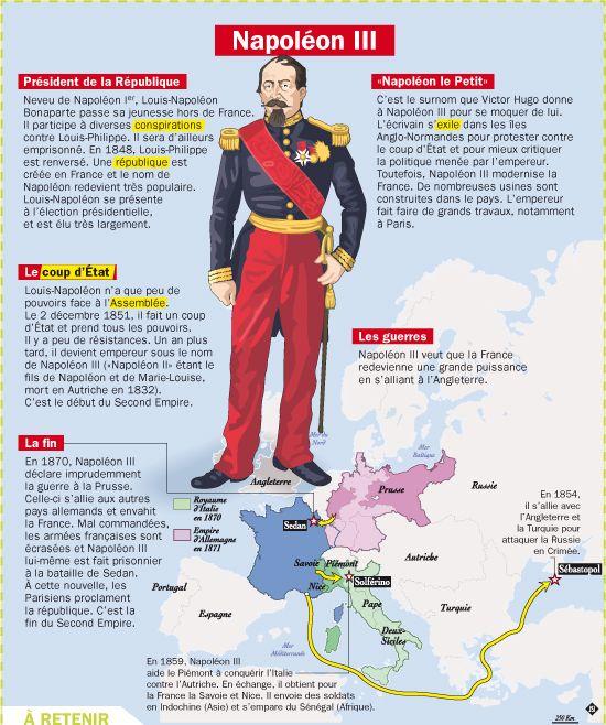 Résumé Napoléon III