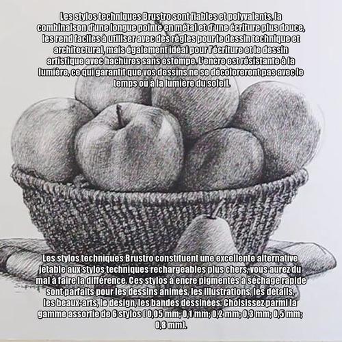 """Dessin et peinture - vidéo 3450 : Comment dessiner une nature morte """"panier de fruits"""" ? - crayon et encre."""