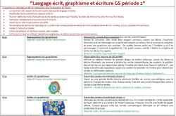 Langage écrit / Graphisme / Ecriture GS - période 2