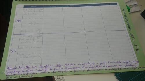 Mon outil pour organiser mes périodes ... l'organiseur de Lutin Bazar