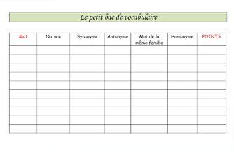 Récapitulatif des jeux français maths