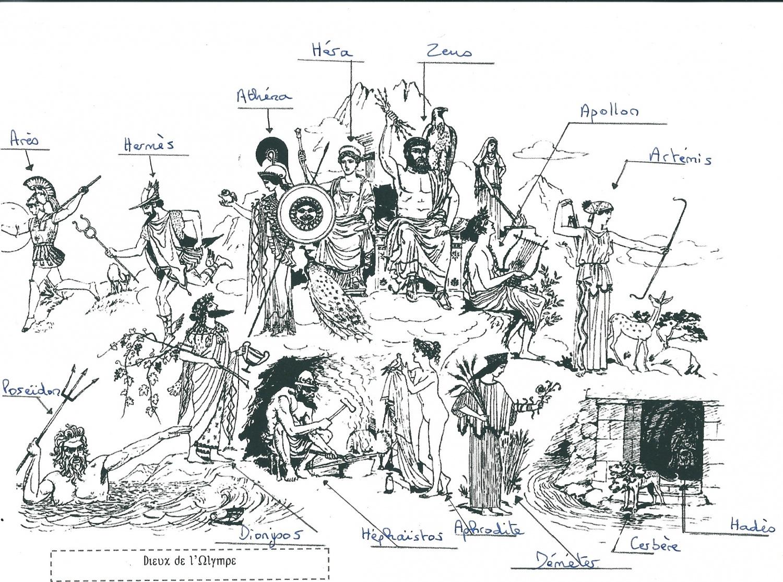 Les personnages de la mythologie grecque