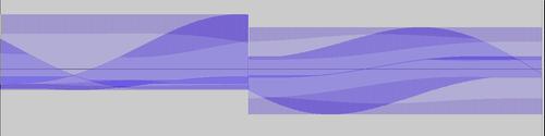 "Filtre ""quasi-optimal"" : phi et graphisme"