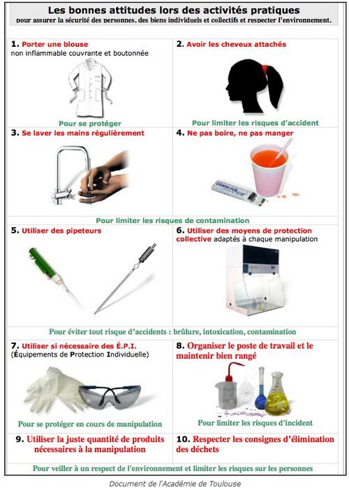 Les 10 règles à respecter