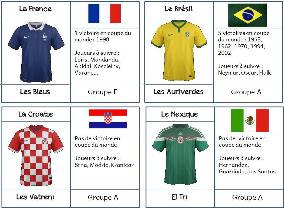 Le livre de sapienta projet la coupe du monde de football 2014 - Le monde du convertible ...