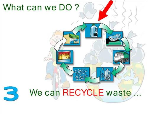 CE2SC - How to CARE for the Environment: what you CAN do ☺