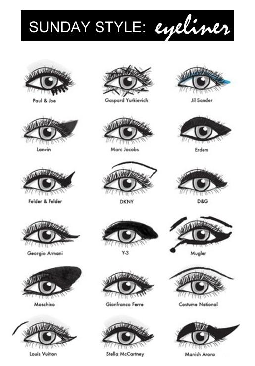 Comment mettre sont eyeliner camillashaaw - Comment mettre de l eye liner ...