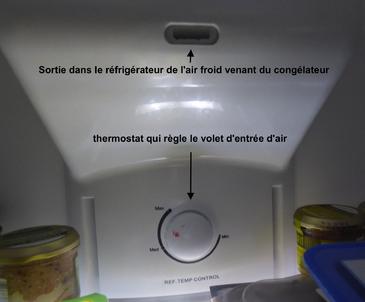 """Les réfrigérateurs-congélateurs ventilés (""""no frost"""")."""