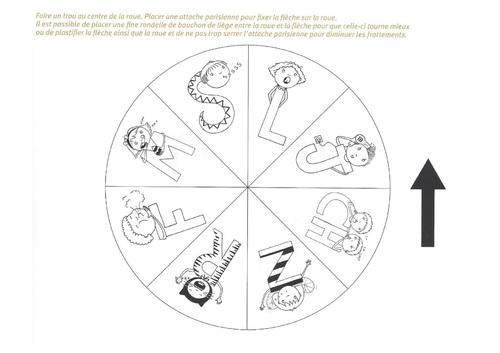 La roue des phonèmes consonnes