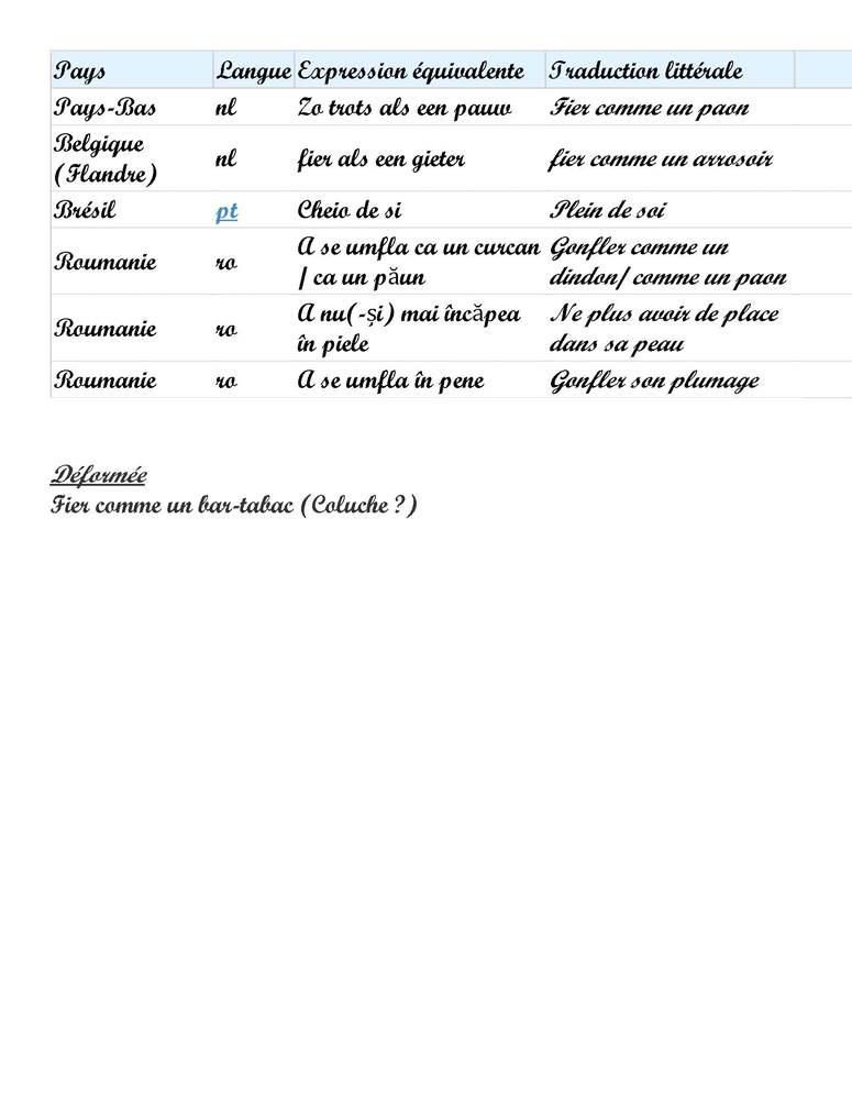 Expression du Jour 2:  Fier comme Artaban (3 pages)