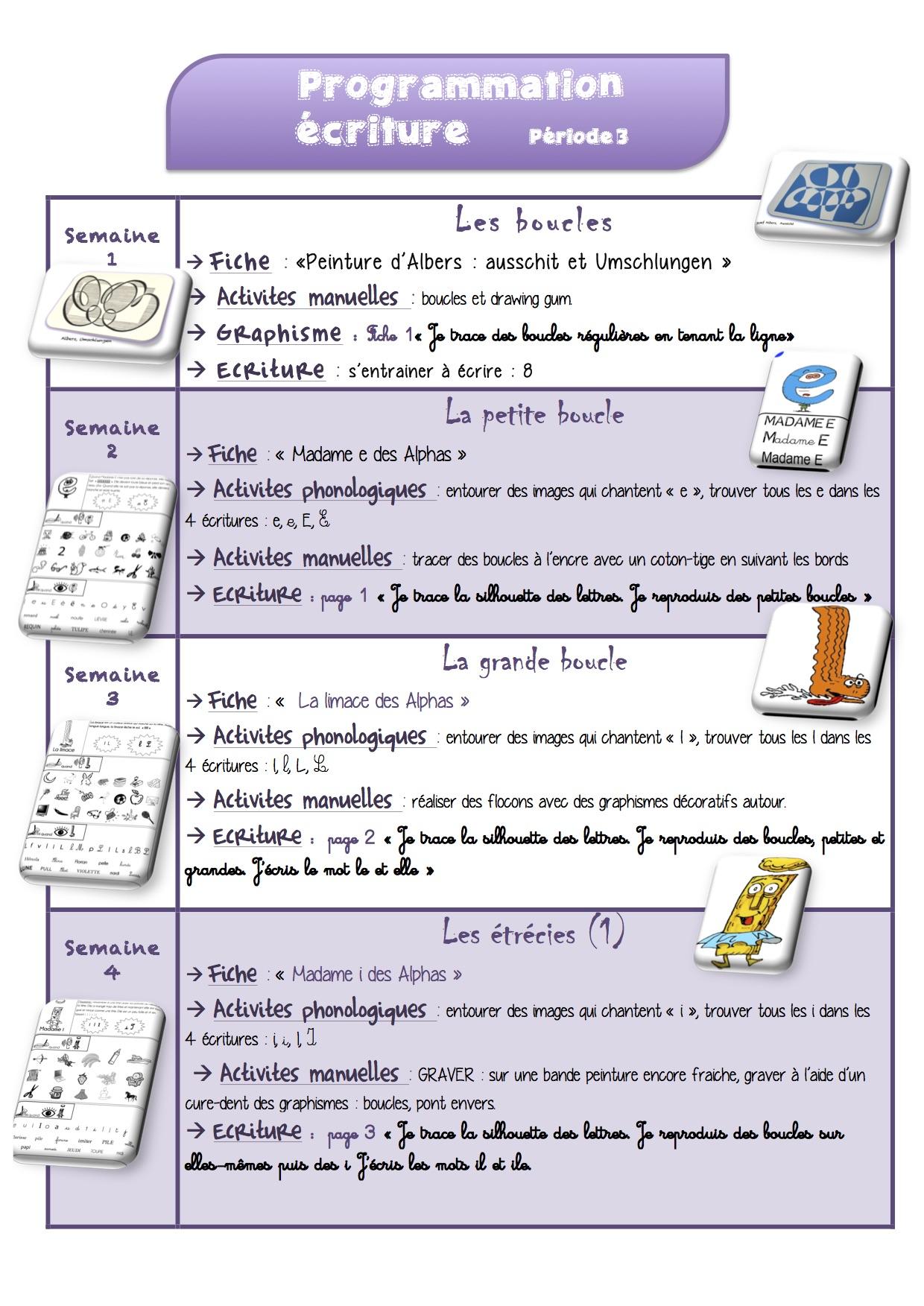 Häufig Programmation écriture GS période 3 - La classe de Luccia ! DH21