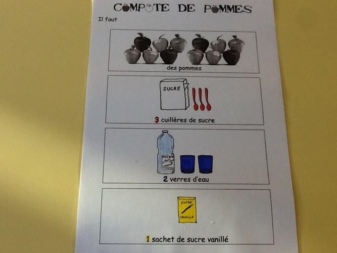 Top LA COMPOTE DE POMMES - Ecole Sainte-Anne Notre-Dame LE FOLGOET VN48