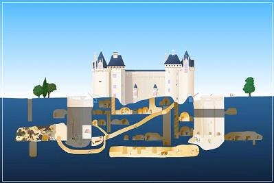 Le château de Brézé ...