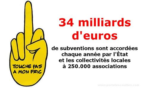 Le saviez-vous : Il y à 250.000 associations en France .