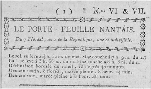 Perrine Bonnet, guillotinée à Nantes....