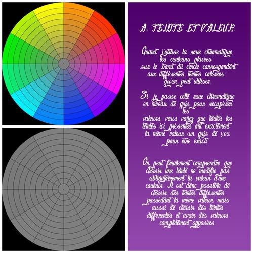 Dessin et peinture - vidéo 3399 : 4 règles ou 4 étapes à connaître pour peindre en couleur - Toutes les techniques.