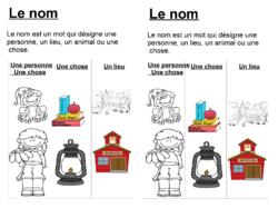 Leçons interactive CE1 à manipuler