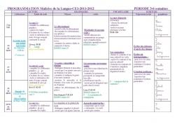 CE1 Période 3 : Progressions et tous les documents utiles