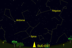 Pour conter les constellations …