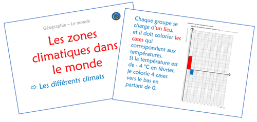 Les zones climatiques dans le monde