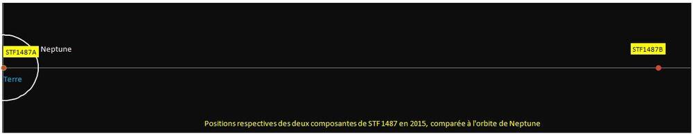 Avril 2015 STF1487  WDS 10556+2445  54 Leo