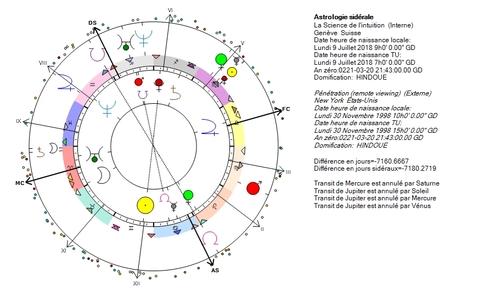 Contacts cosmiques et comiques