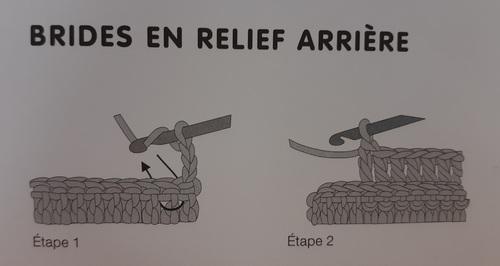 Eponge gaufrée