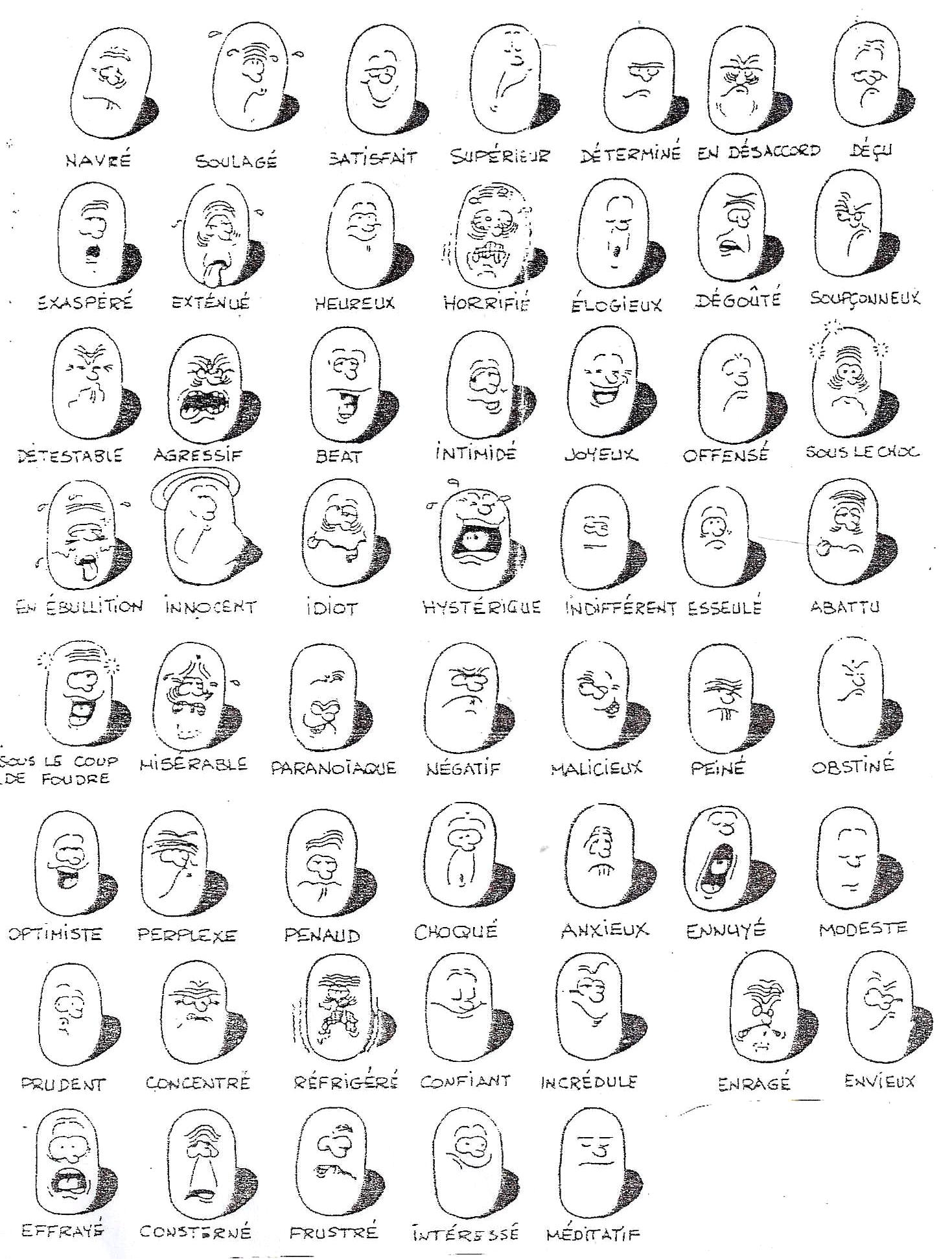 Les expressions du visage et les sentiments