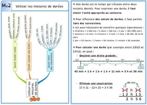 Leçon Me2 Utiliser les mesures de durées  DYS