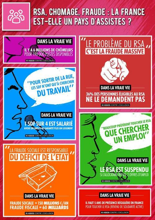 RSA, fraude, chômage : la France est-elle un pays d'assistés ?