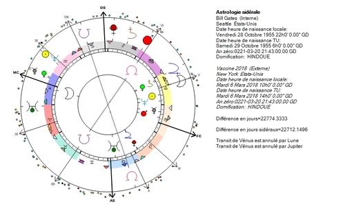 Vaccin covid-19, Neptune
