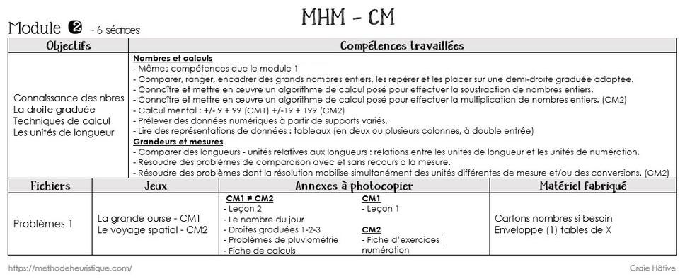 MHM - documents matériel et compétences