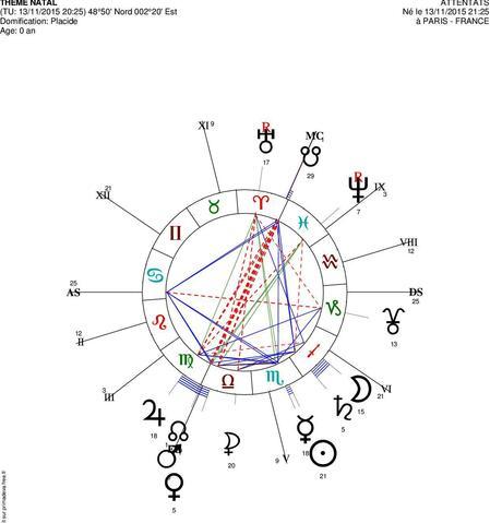 Vendredi 13 : Mars entrait en Balance