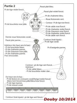 Côté Bain (4)