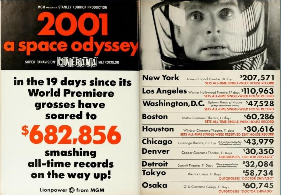 2001 L'ODYSSEE DE L'ESPACE BOX OFFICE USA 1968