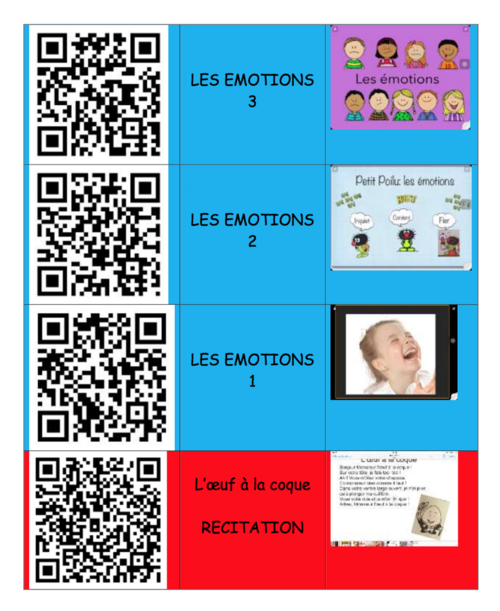 QR codes pour développer l'autonomie des enfants dans le cadre d'ateliers numériques sur tablettes