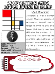 Quand t'es maicresse tu cherches des documents sur Piet Mondrian
