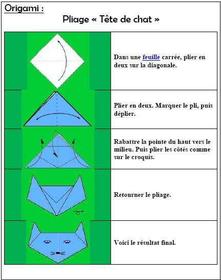 Origami facile cycle 2 - Origami chat facile ...