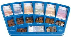 Le jeu du porte-monnaie